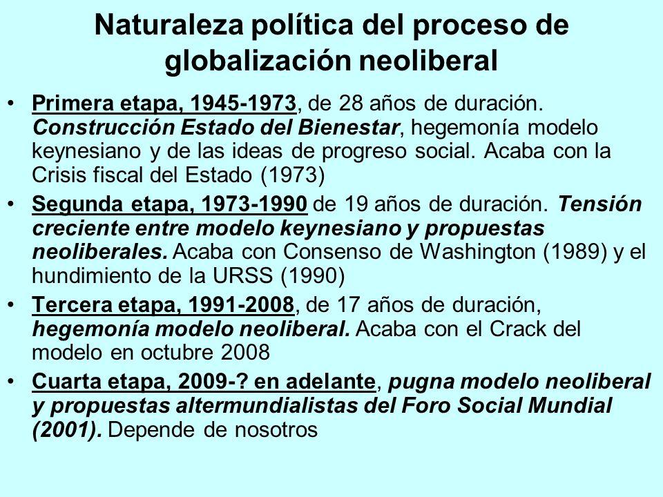 Naturaleza política del proceso de globalización neoliberal