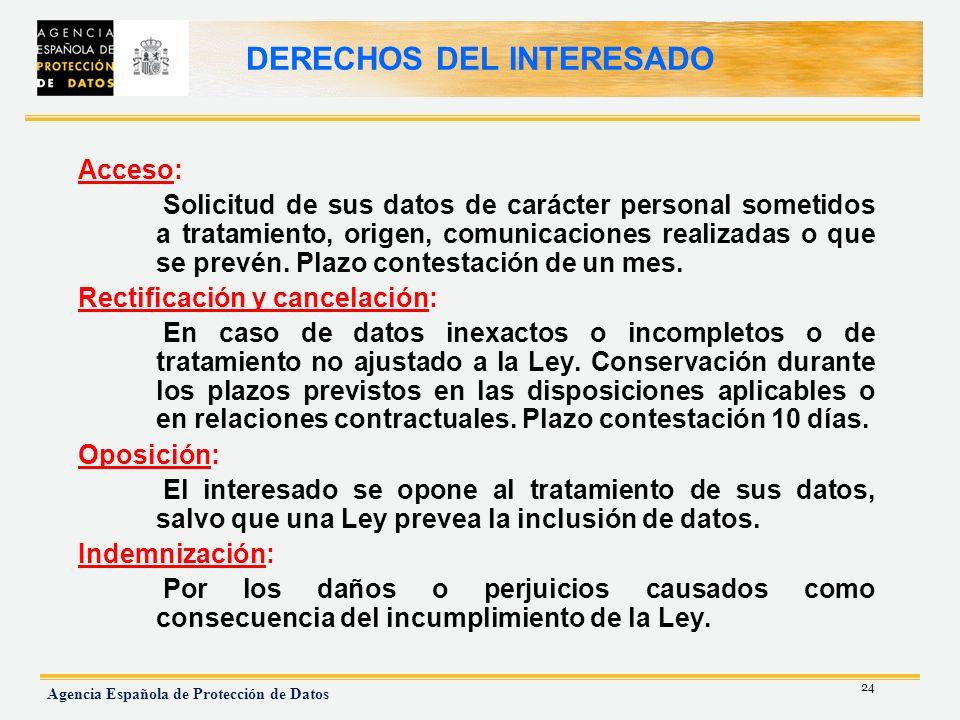 DERECHOS DEL INTERESADO