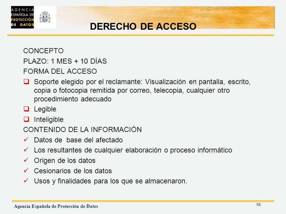 DERECHO DE ACCESO CONCEPTO PLAZO: 1 MES + 10 DÍAS FORMA DEL ACCESO