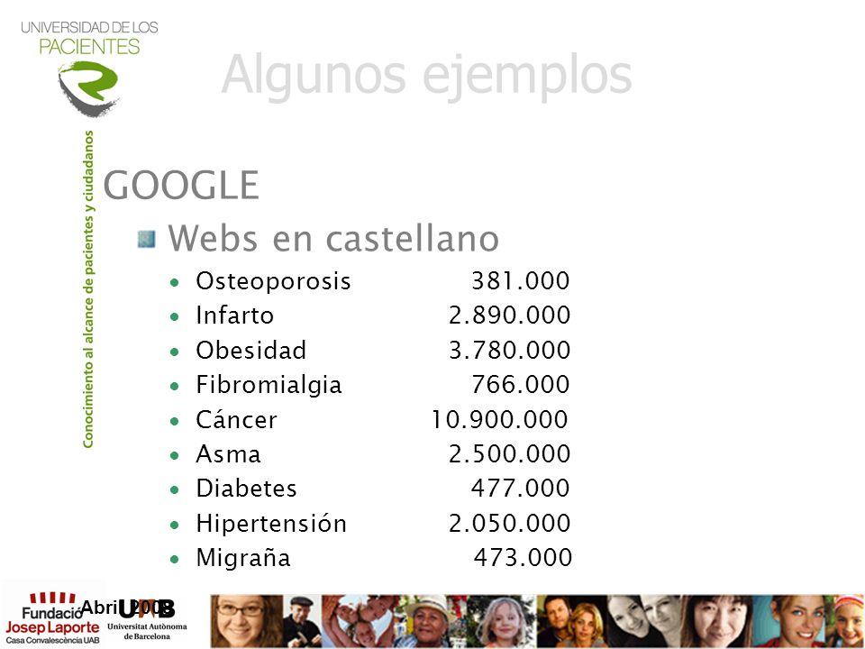 Algunos ejemplos GOOGLE Webs en castellano Osteoporosis 381.000