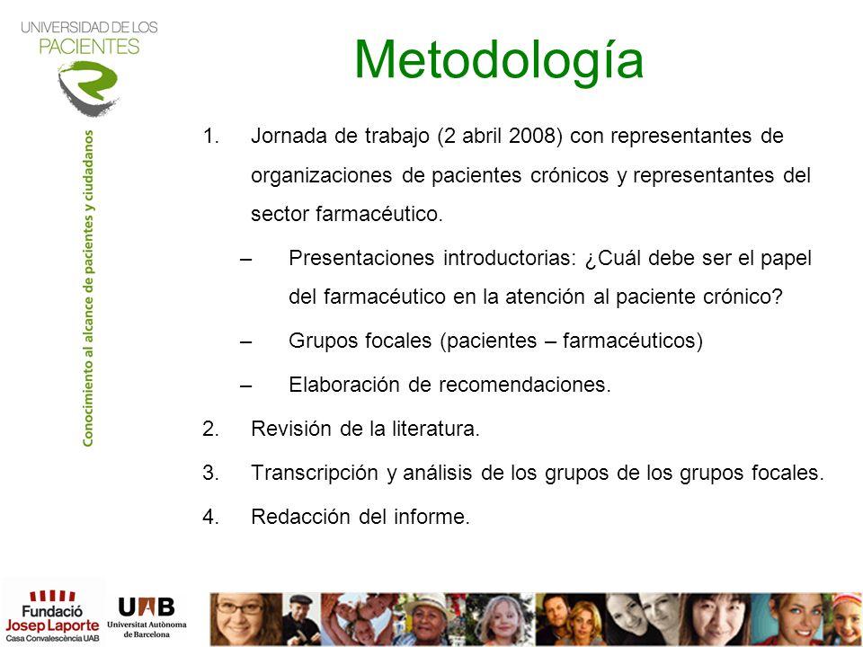 MetodologíaJornada de trabajo (2 abril 2008) con representantes de organizaciones de pacientes crónicos y representantes del sector farmacéutico.