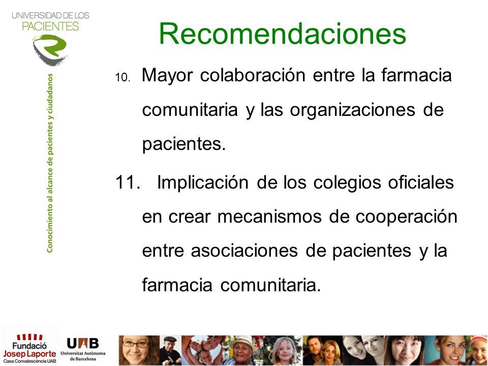 Recomendaciones 10. Mayor colaboración entre la farmacia comunitaria y las organizaciones de pacientes.