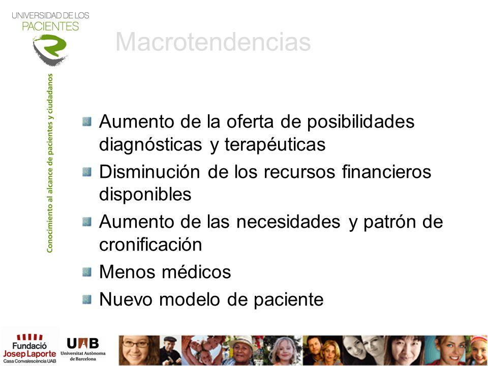 Macrotendencias Aumento de la oferta de posibilidades diagnósticas y terapéuticas. Disminución de los recursos financieros disponibles.