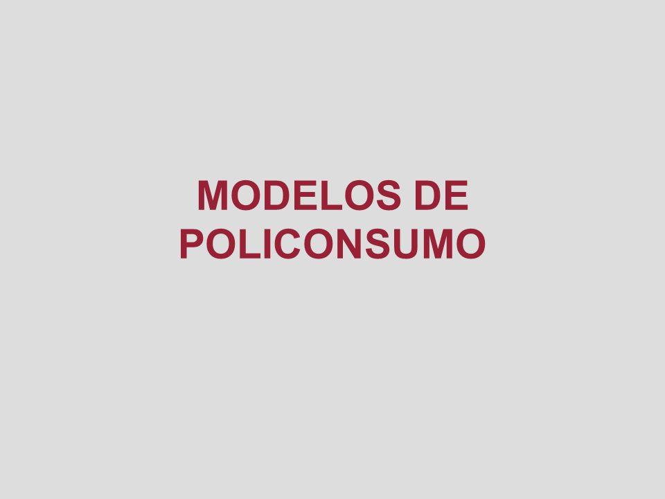 MODELOS DE POLICONSUMO