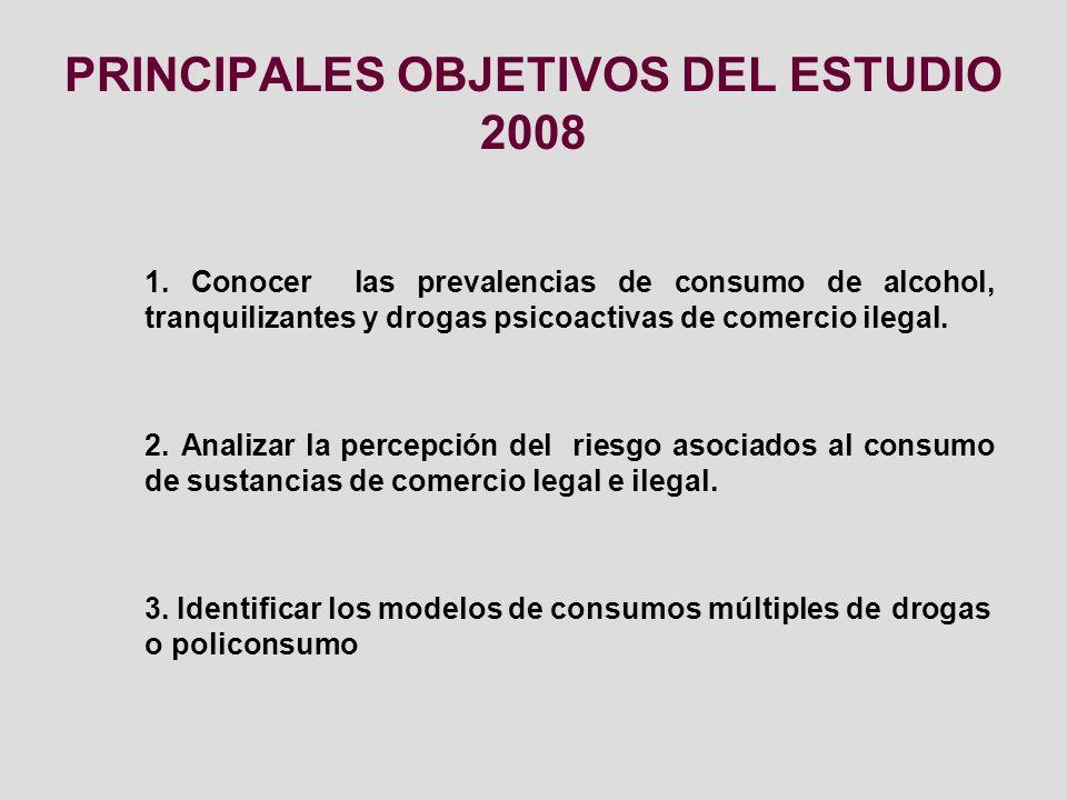 PRINCIPALES OBJETIVOS DEL ESTUDIO 2008