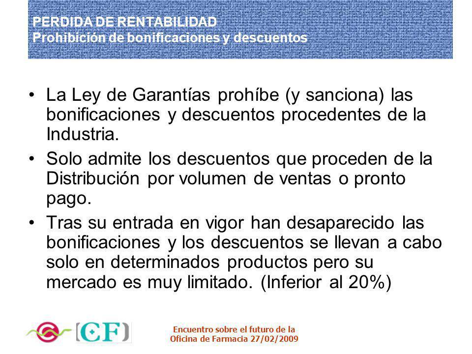 PERDIDA DE RENTABILIDAD Prohibición de bonificaciones y descuentos