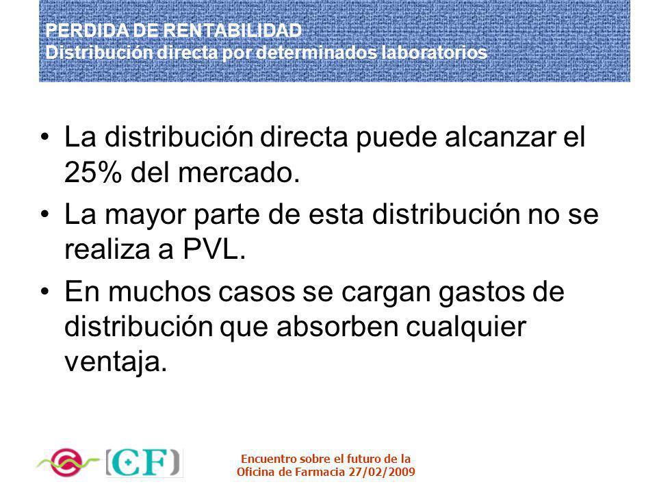 La distribución directa puede alcanzar el 25% del mercado.