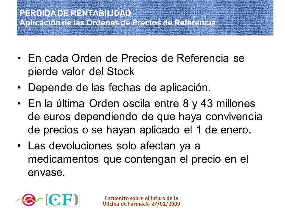 En cada Orden de Precios de Referencia se pierde valor del Stock