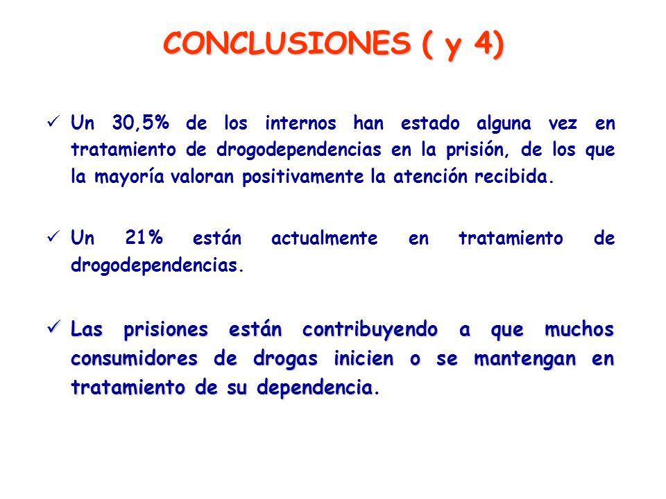 CONCLUSIONES ( y 4)