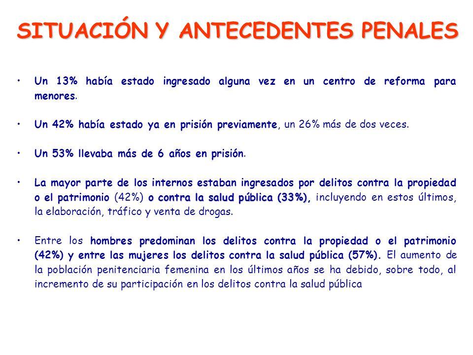 SITUACIÓN Y ANTECEDENTES PENALES
