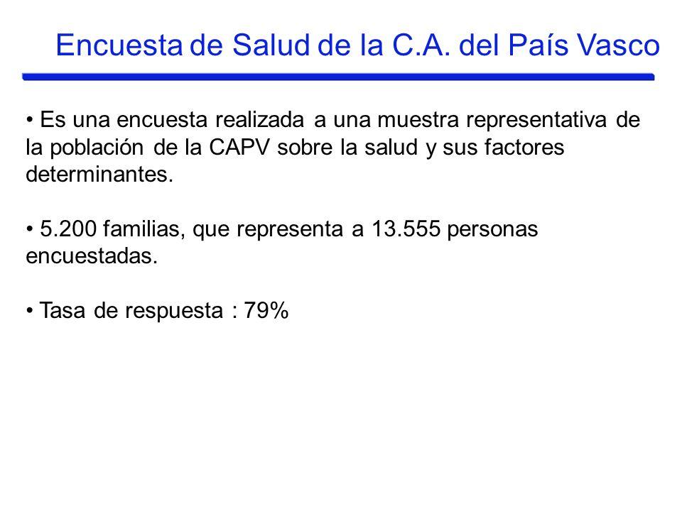 Encuesta de Salud de la C.A. del País Vasco