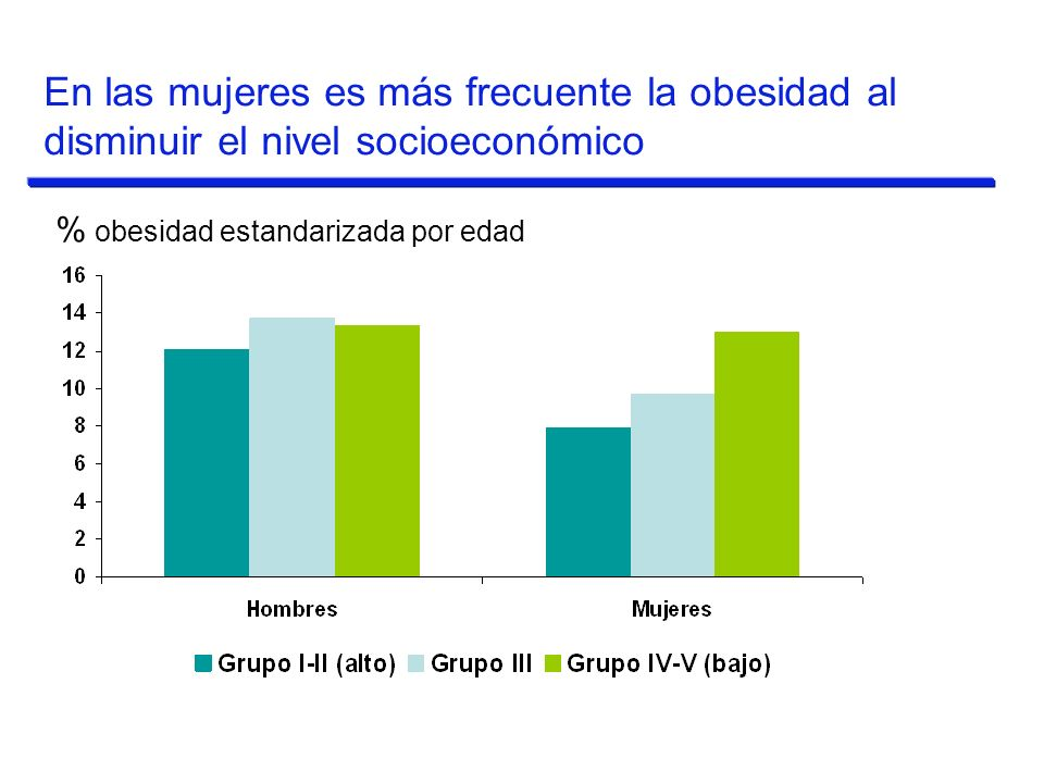 disminuir el nivel socioeconómico