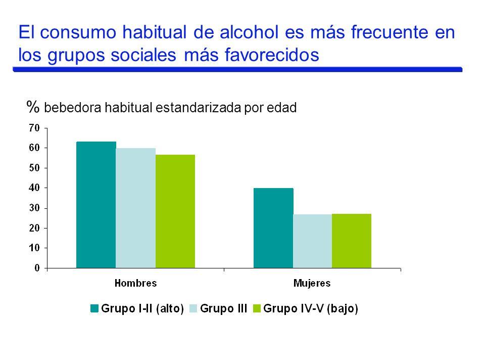 El consumo habitual de alcohol es más frecuente en