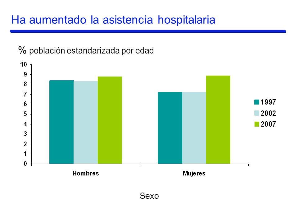 Ha aumentado la asistencia hospitalaria