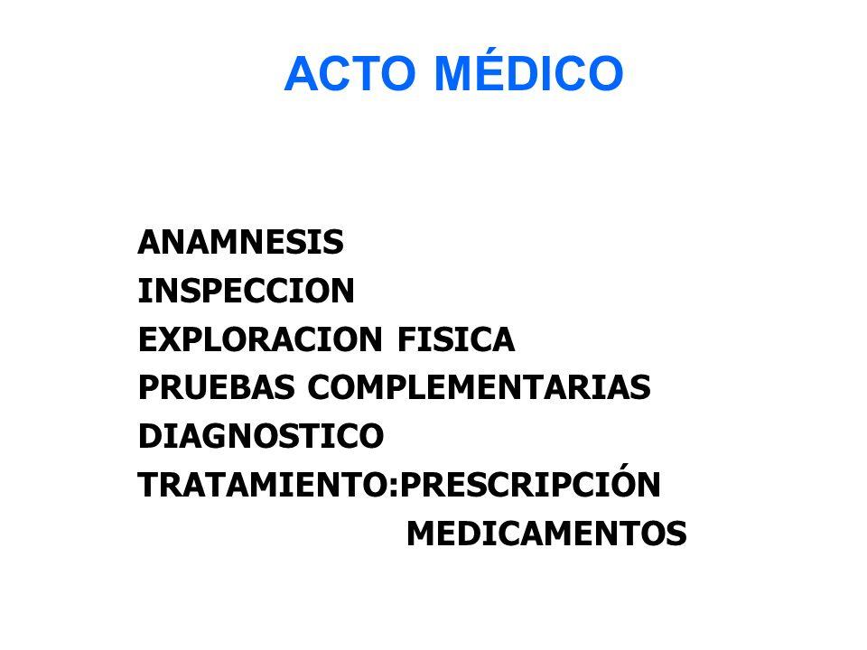 ACTO MÉDICO ANAMNESIS INSPECCION EXPLORACION FISICA