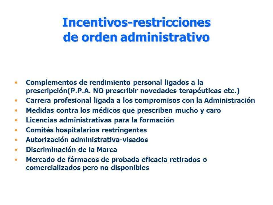 Incentivos-restricciones de orden administrativo