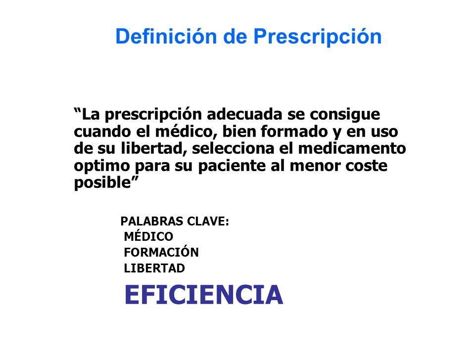 Definición de Prescripción