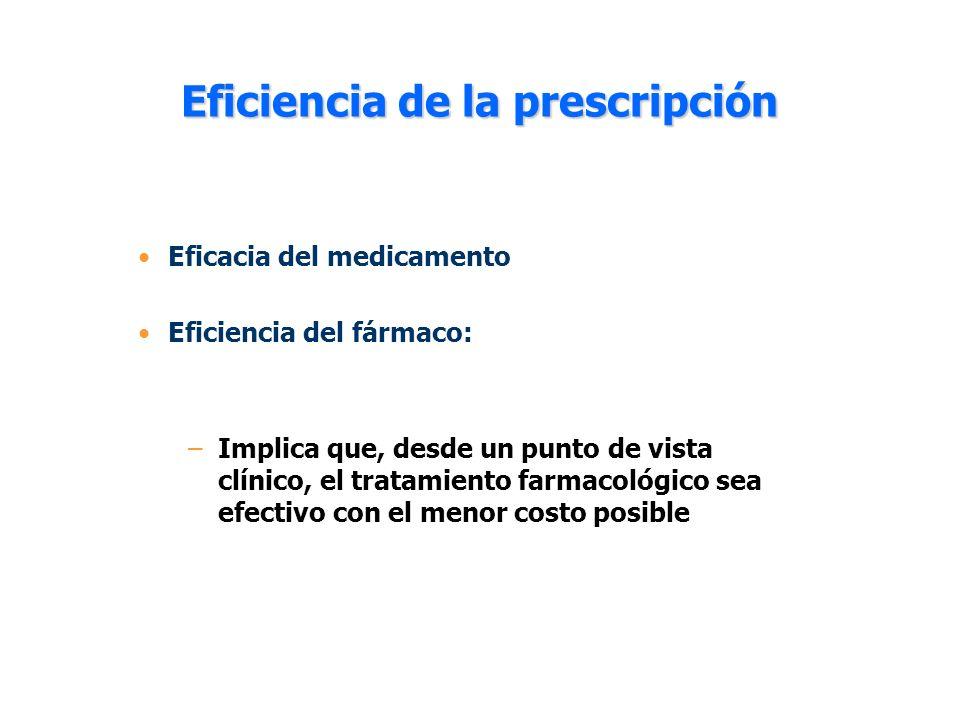Eficiencia de la prescripción