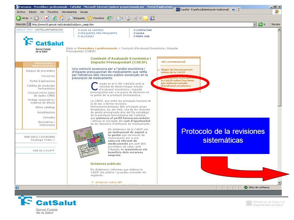 Protocolo de la revisiones sistemáticas