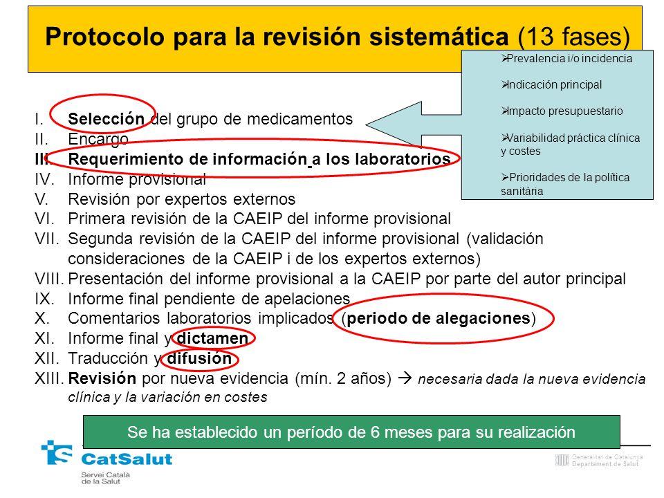 Protocolo para la revisión sistemática (13 fases)