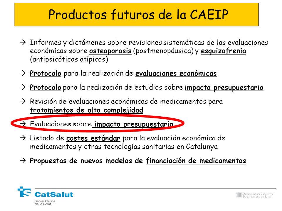 Productos futuros de la CAEIP