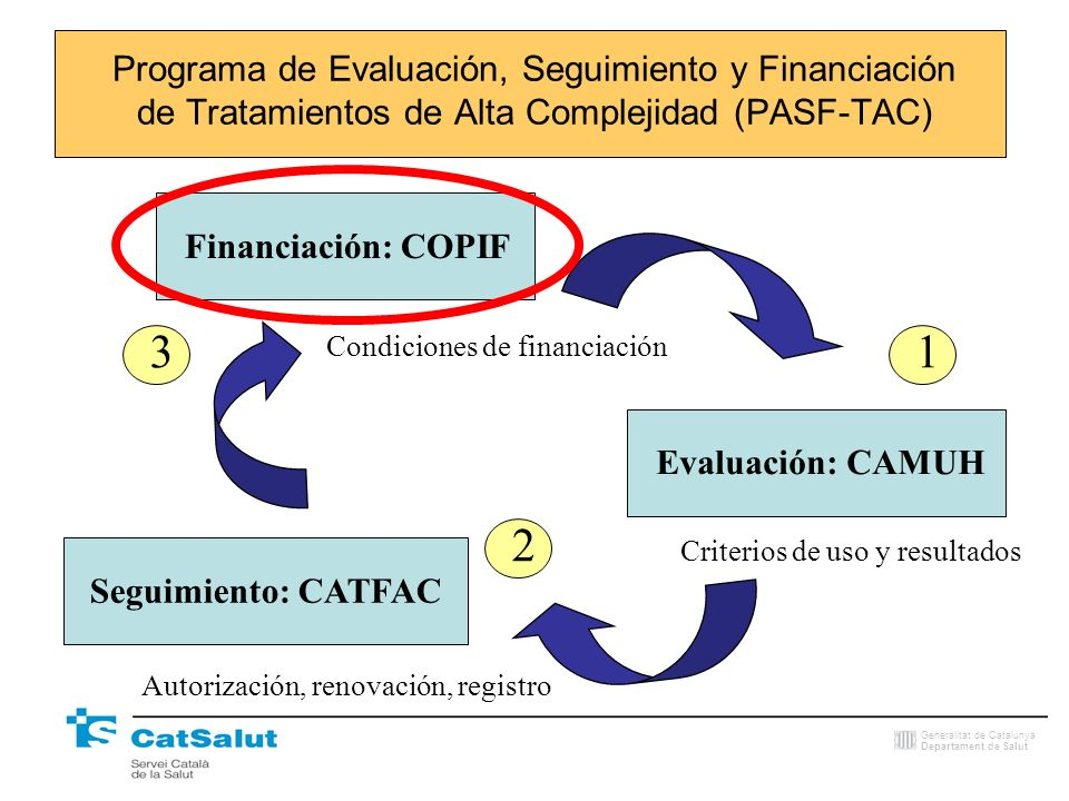 Programa de Evaluación, Seguimiento y Financiación de Tratamientos de Alta Complejidad (PASF-TAC)
