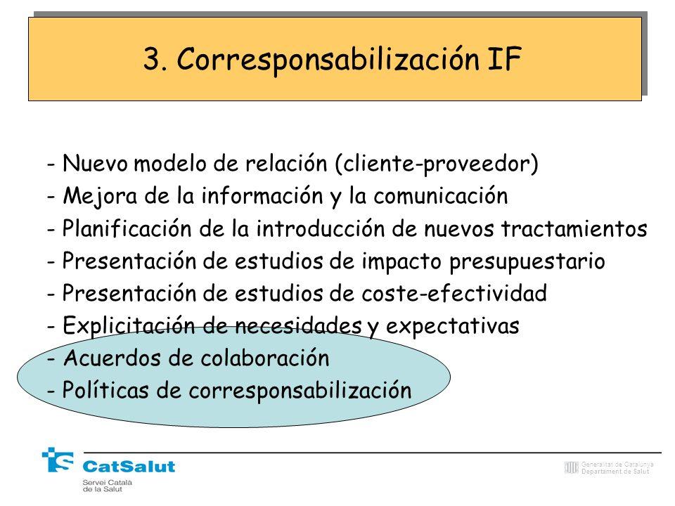 3. Corresponsabilización IF