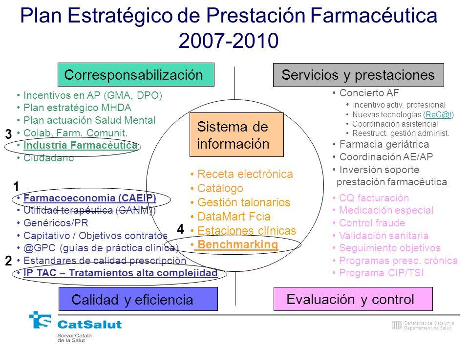Plan Estratégico de Prestación Farmacéutica 2007-2010