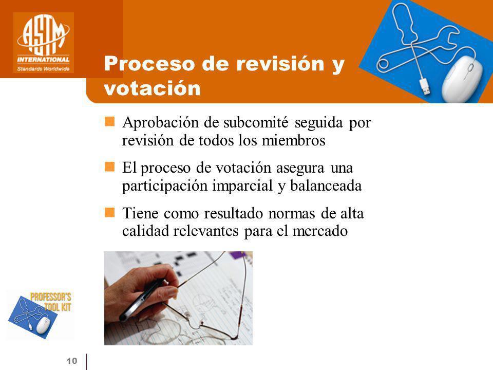 Proceso de revisión y votación