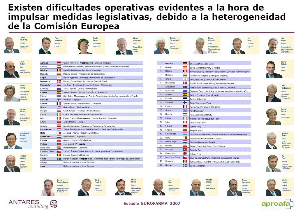 Existen dificultades operativas evidentes a la hora de impulsar medidas legislativas, debido a la heterogeneidad de la Comisión Europea