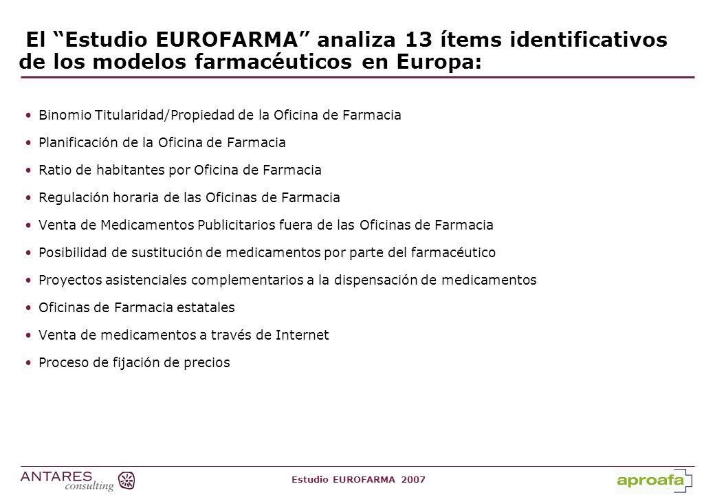 El Estudio EUROFARMA analiza 13 ítems identificativos de los modelos farmacéuticos en Europa: