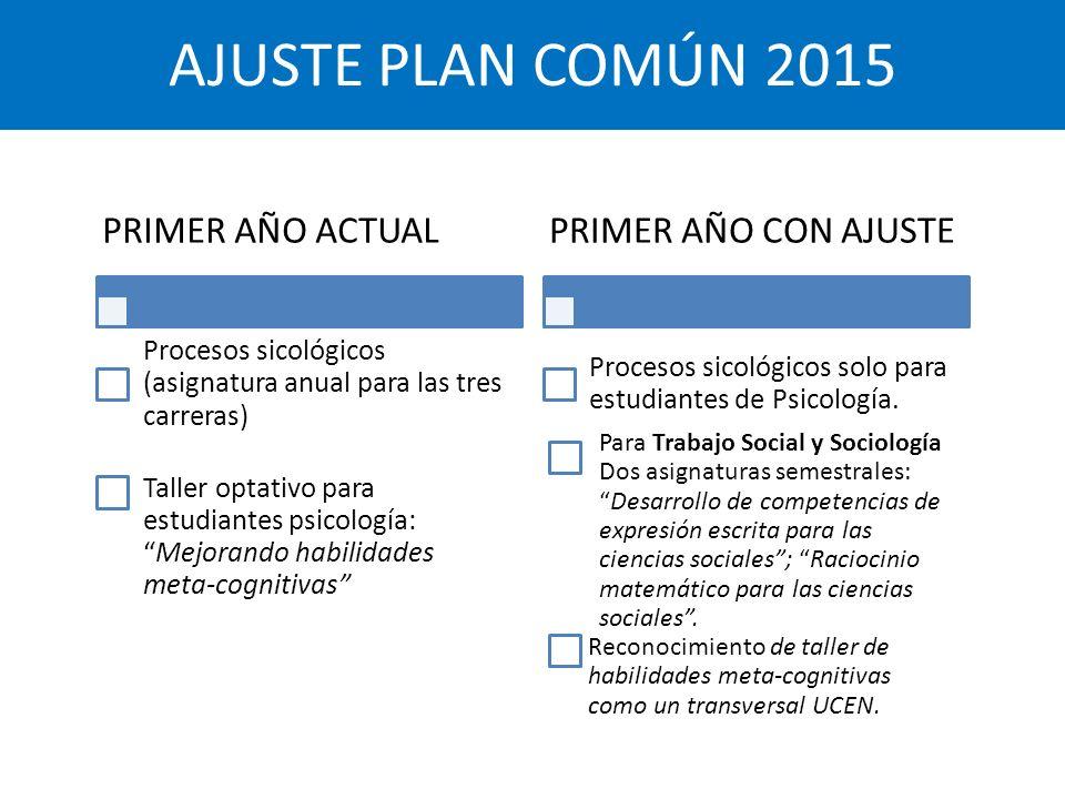 AJUSTE PLAN COMÚN 2015 PRIMER AÑO ACTUAL PRIMER AÑO CON AJUSTE