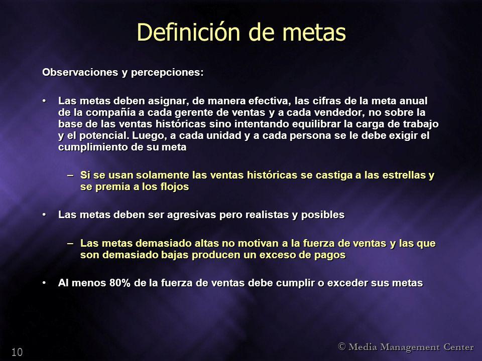 Definición de metas Observaciones y percepciones: