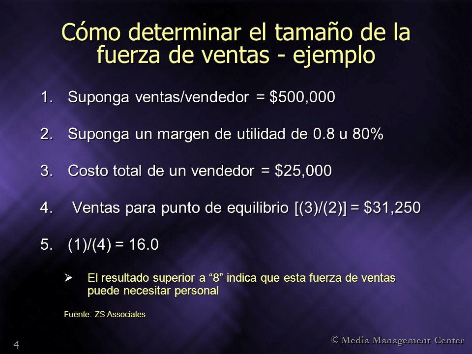 Cómo determinar el tamaño de la fuerza de ventas - ejemplo