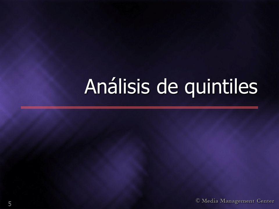 Análisis de quintiles
