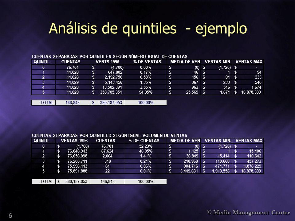 Análisis de quintiles - ejemplo