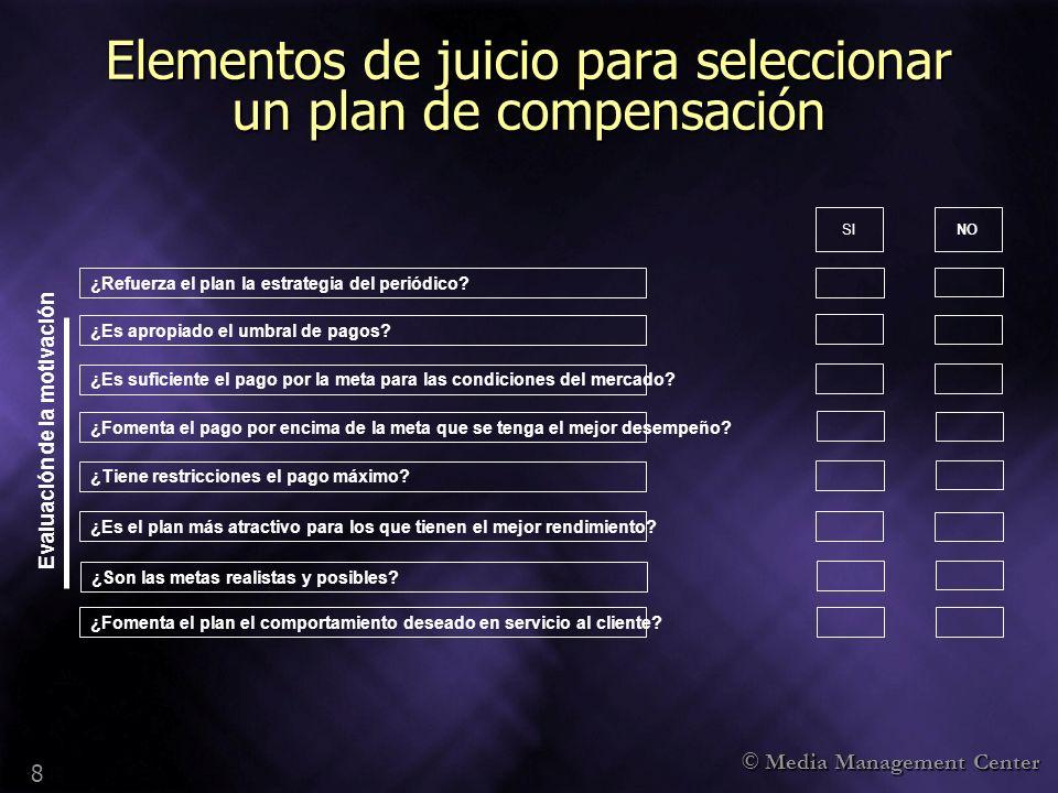 Elementos de juicio para seleccionar un plan de compensación