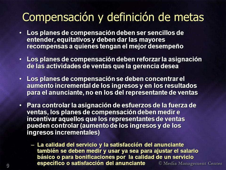 Compensación y definición de metas