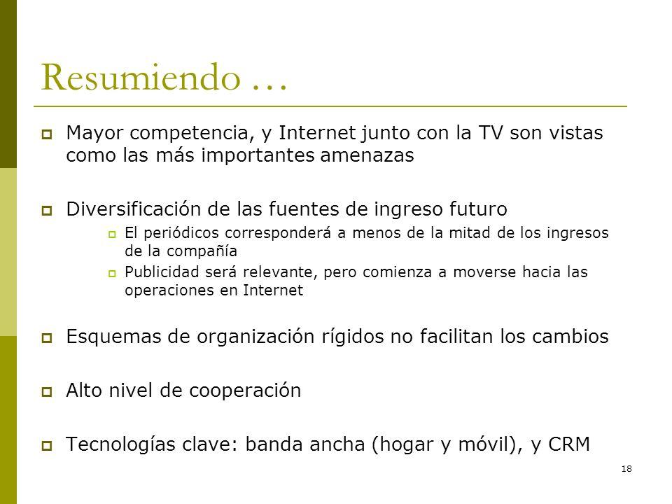 Resumiendo … Mayor competencia, y Internet junto con la TV son vistas como las más importantes amenazas.