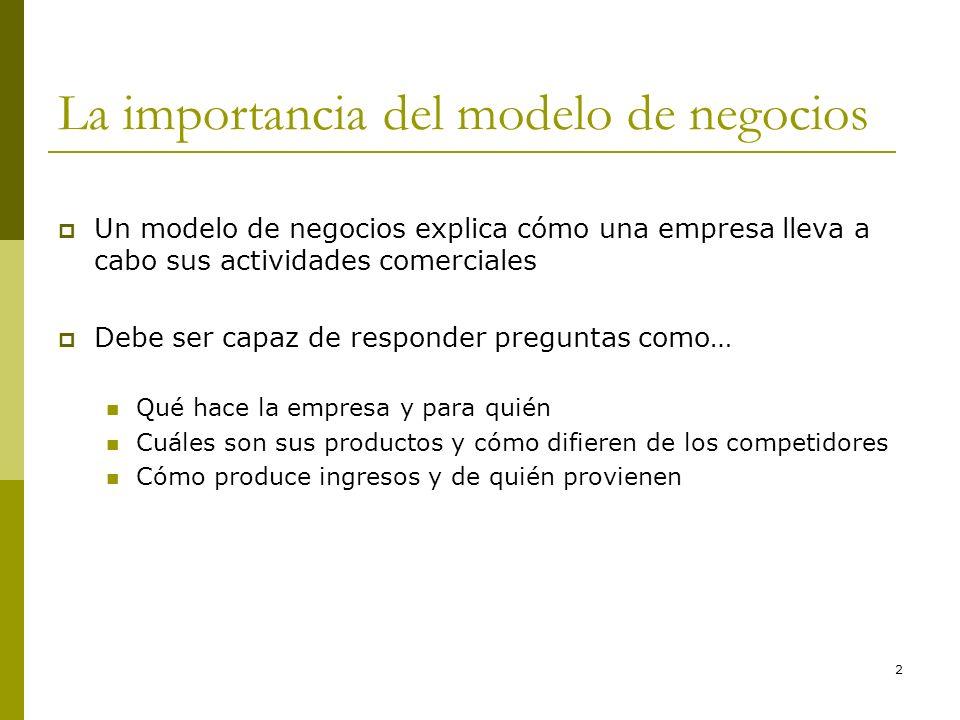 La importancia del modelo de negocios
