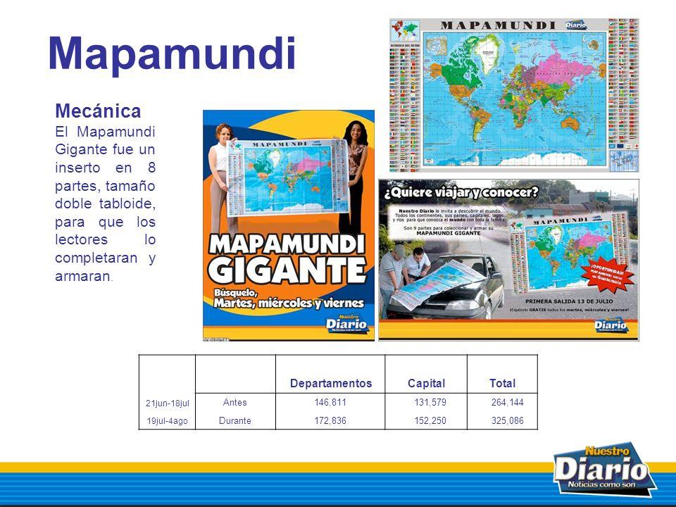 Mapamundi Mecánica. El Mapamundi Gigante fue un inserto en 8 partes, tamaño doble tabloide, para que los lectores lo completaran y armaran.