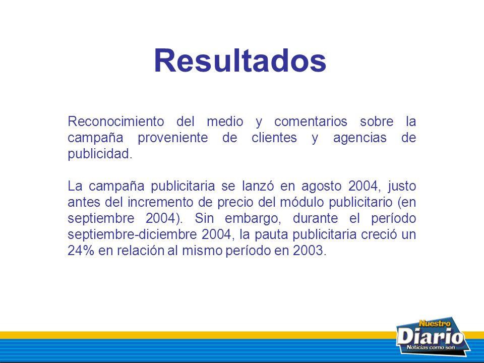 Resultados Reconocimiento del medio y comentarios sobre la campaña proveniente de clientes y agencias de publicidad.