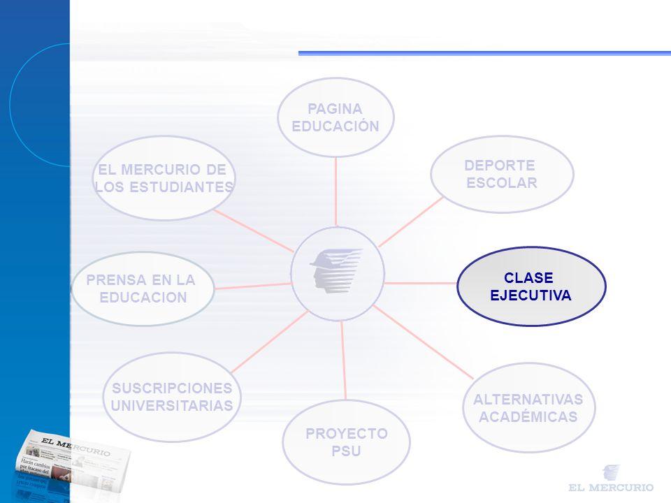 PAGINA EDUCACIÓN. EL MERCURIO DE. LOS ESTUDIANTES. DEPORTE. ESCOLAR. CLASE. EJECUTIVA. PRENSA EN LA.