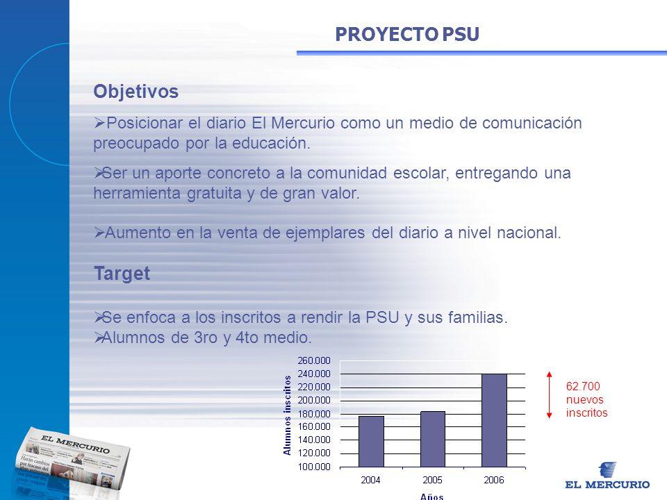 PROYECTO PSU Objetivos Target