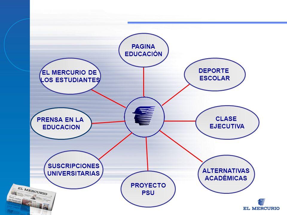 PAGINAEDUCACIÓN. EL MERCURIO DE. LOS ESTUDIANTES. DEPORTE. ESCOLAR. CLASE. EJECUTIVA. PRENSA EN LA.