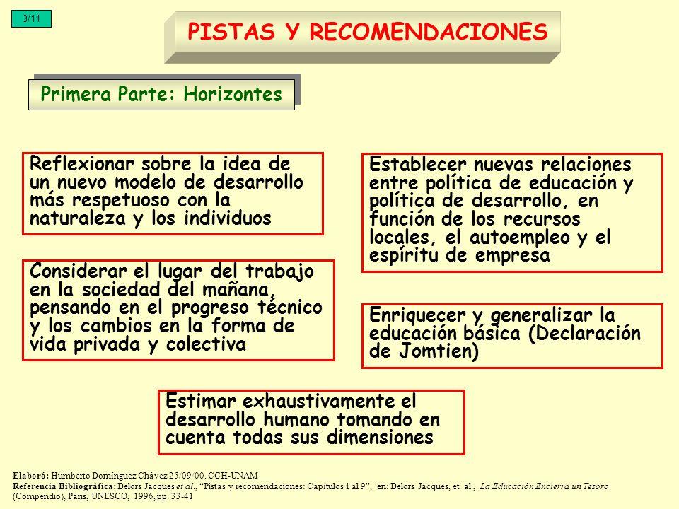 PISTAS Y RECOMENDACIONES Primera Parte: Horizontes