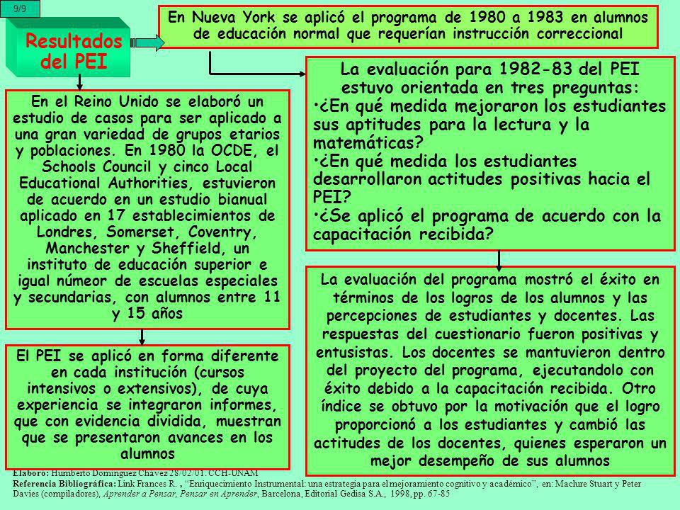 La evaluación para 1982-83 del PEI estuvo orientada en tres preguntas: