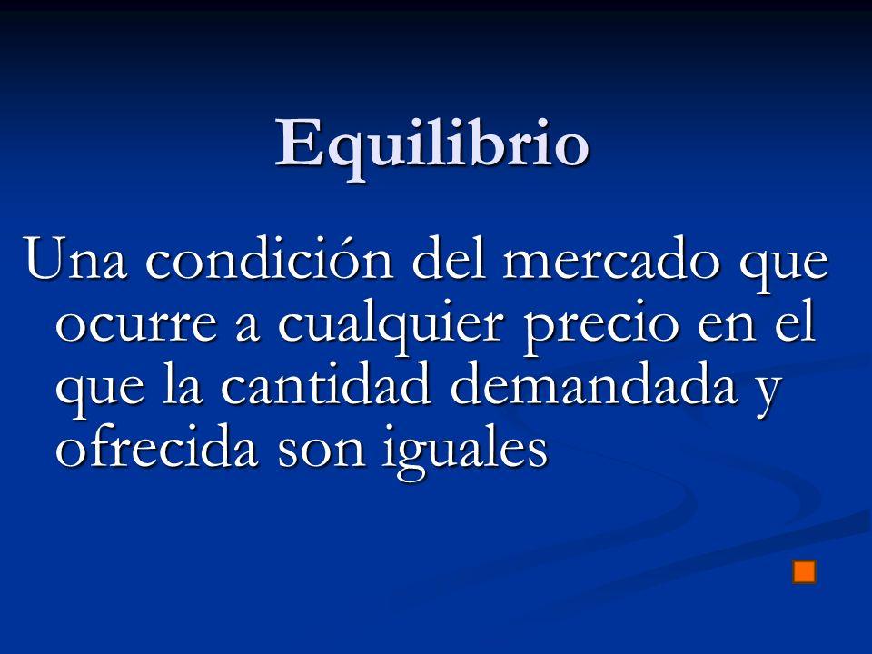 Equilibrio Una condición del mercado que ocurre a cualquier precio en el que la cantidad demandada y ofrecida son iguales.