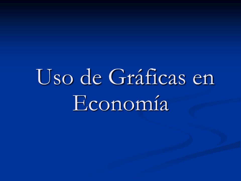 Uso de Gráficas en Economía