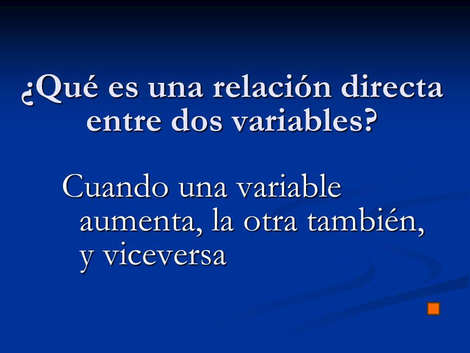 ¿Qué es una relación directa entre dos variables